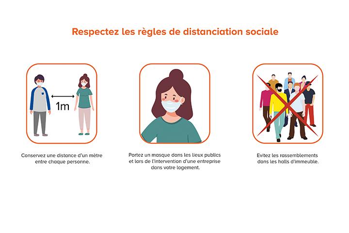 Respectez les regles de distanciation sociale